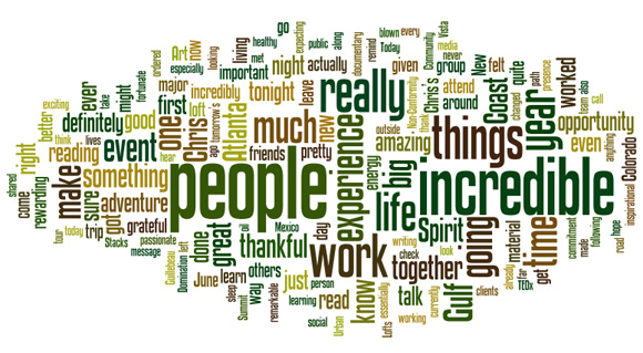Brandon Sutton Wordle December 2010